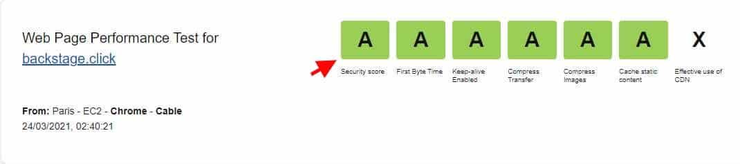 Résultats WebPageTest - Sécurité
